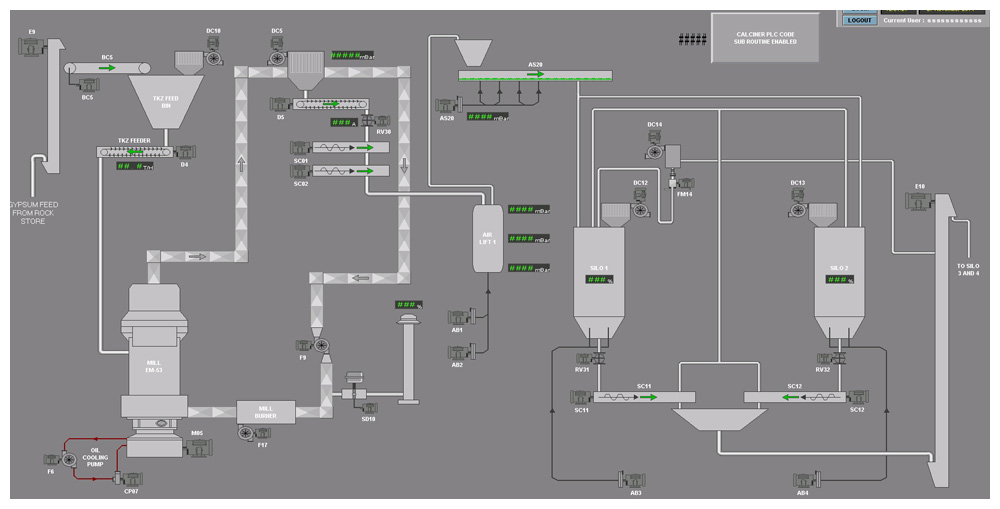 process automation plc  u0026 hmi